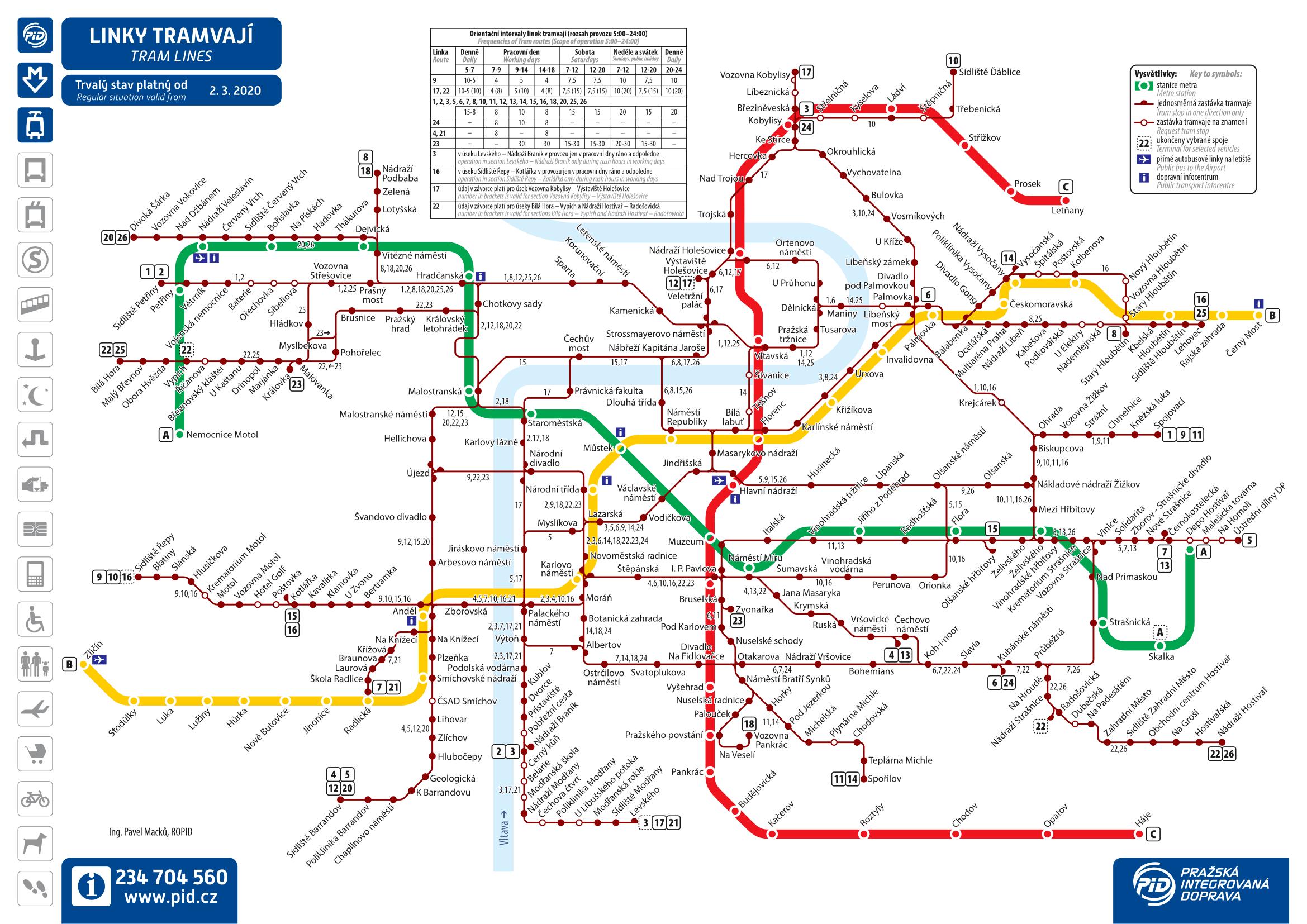 Prague Tram Lines Map