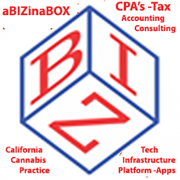 aBIZinaBOX - California Cannabis Chek