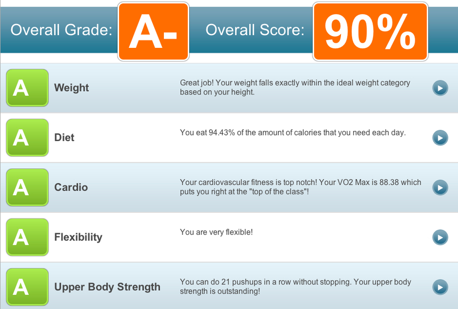 Fitness Report Card