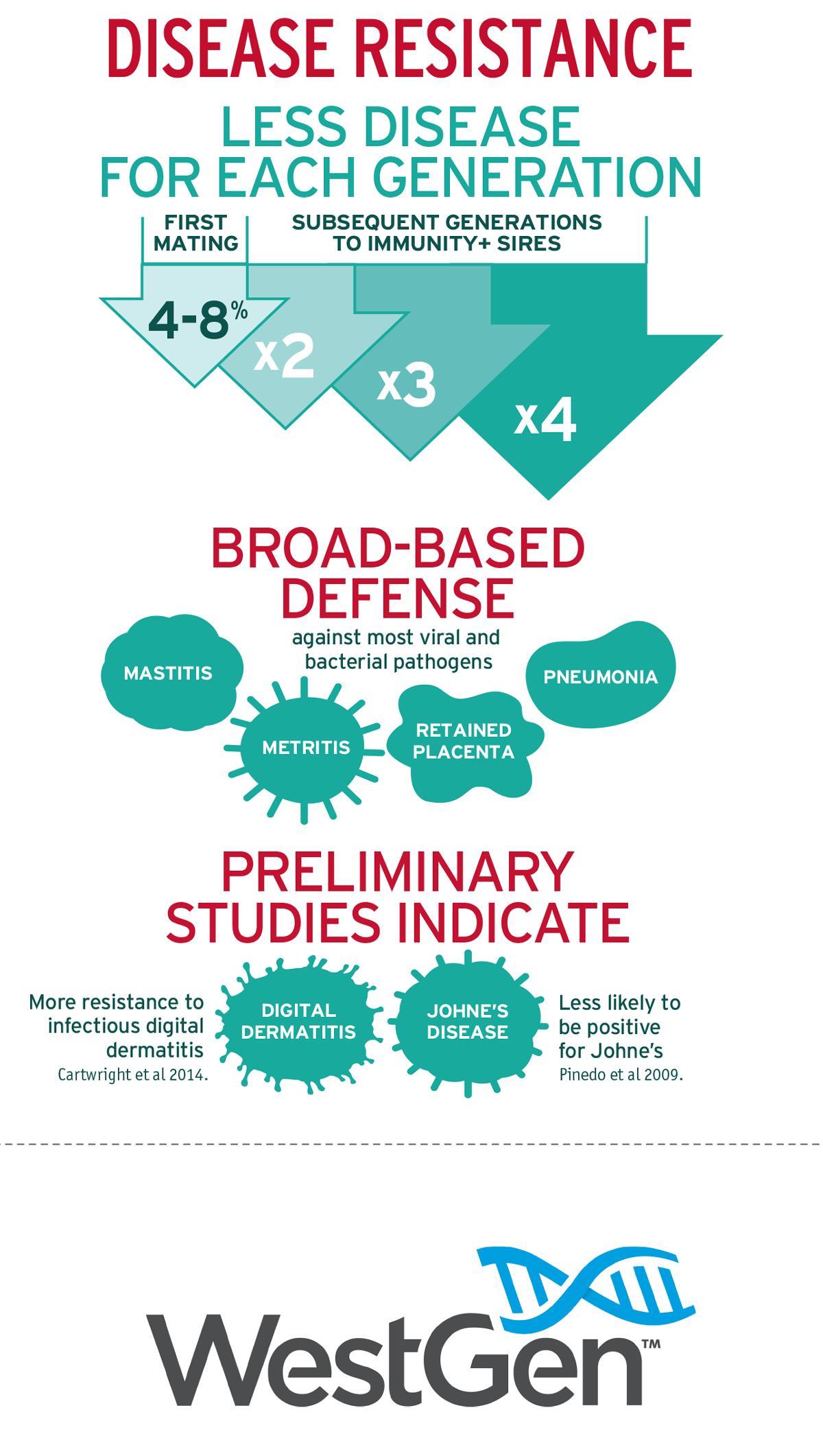 ImmunityPlus-infographic2