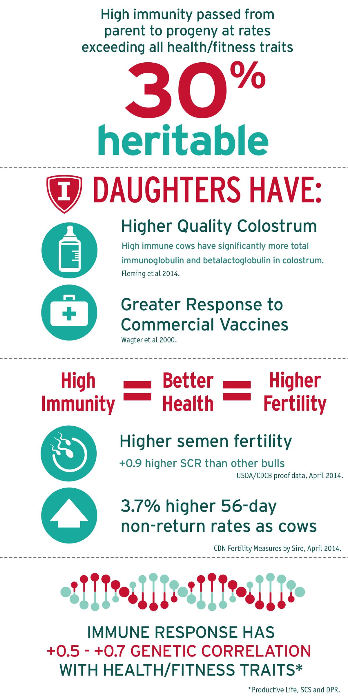 ImmunityPlus-infographic1