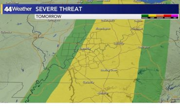 One-Two Punch of Potentially Severe Storms