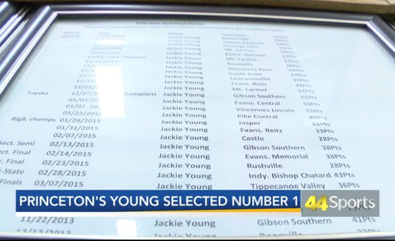 Princeton's Jackie Young Selected First in the WNBA Draft