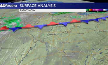 Soaring to the 80s, Severe Threat on the Horizon