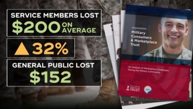 Photo of Veterans Tend to Lose More Money to Scams, Study Says