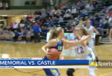 Photo of 2020 Girls SIAC Tournament: Castle Defeats Memorial in Final: