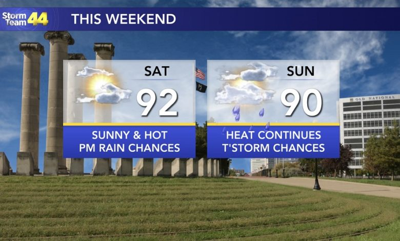 Photo of Heat and Possible Rain Chances Expected for Father's Day Weekend
