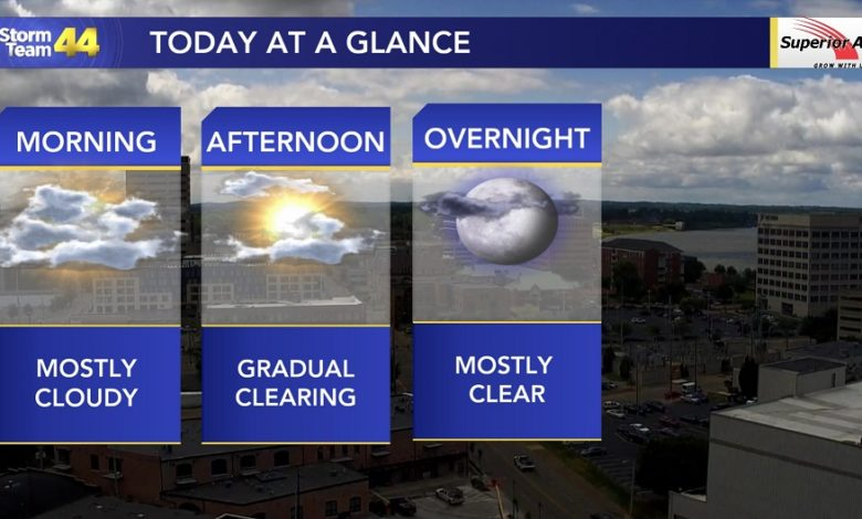 Photo of Gradual Clearing Through Tuesday; Humidity Levels Will Be Dropping
