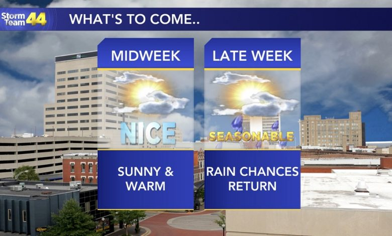 Photo of Dry & Pleasant Conditions Settle in Wednesday; Heat and Rain Returns by the Weekend