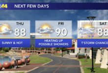 Photo of Expect Hot Temperatures Thursday; Rain Chances Move Into the Tri-State This Weekend