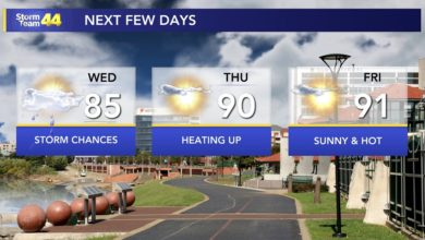 Photo of Small Rain Chances for Wednesday; Dry and Heating Trend Begins Tomorrow