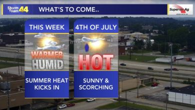 Photo of Hot and Humid Thursday; Scorching Temps Continue Into the Weekend