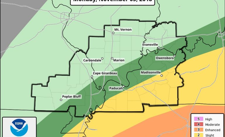Marginal Risk Monday