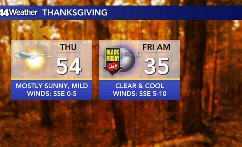 Terrific Turkey Day Ahead