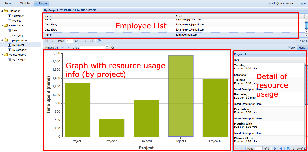 employee_report_by_project