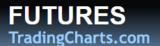 Futures TradingCharts.com