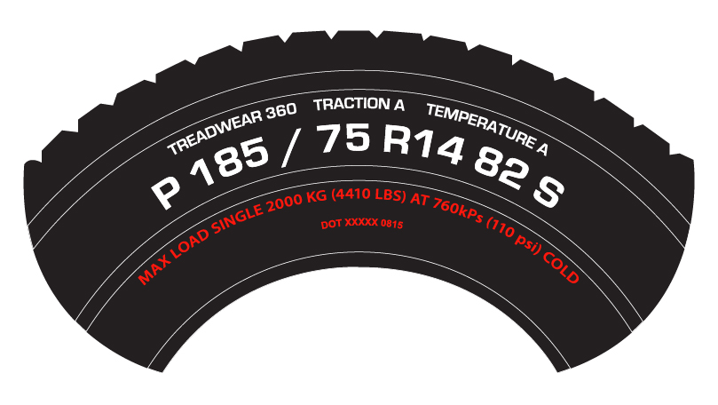 How To Decode The Information On A Tire Sidewall Wheels Ca