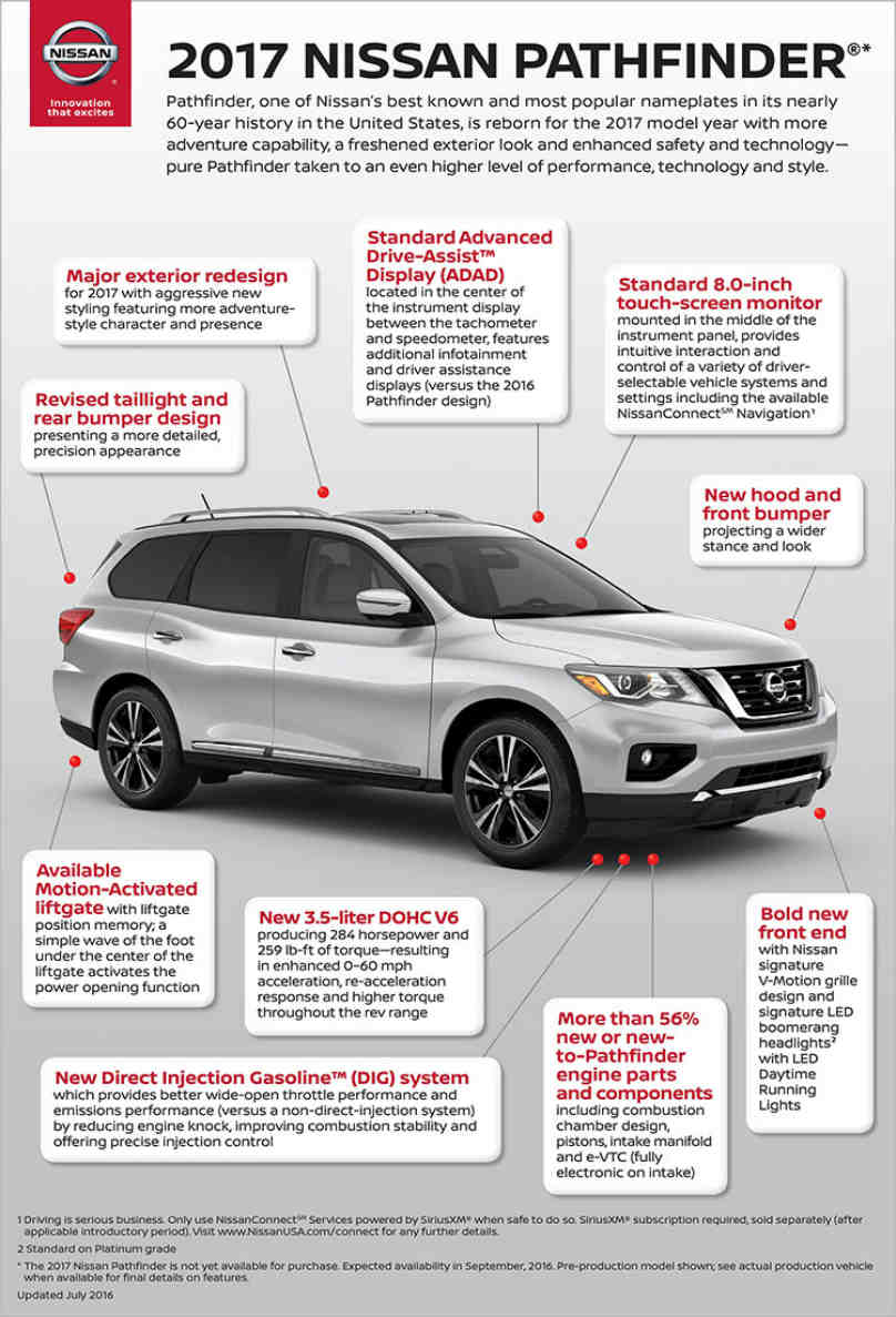 Pathfinder receives Five-Star safety rating