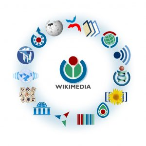 Wikimedia Logo & Ecosystem | Provided on Wikimedia Incubator