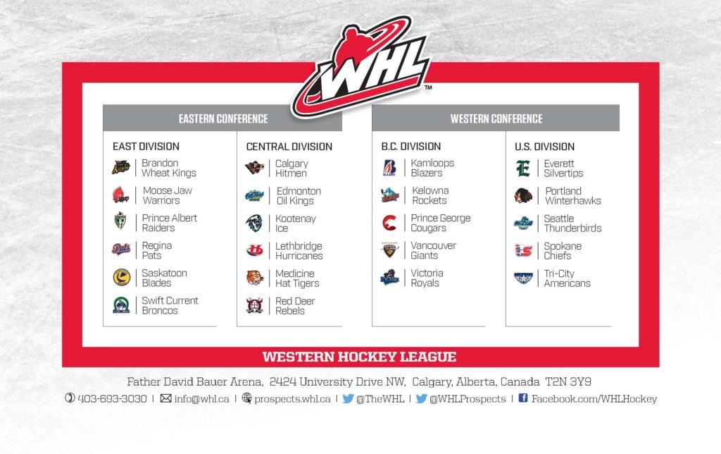 WHL Brochure Back Cover rev1