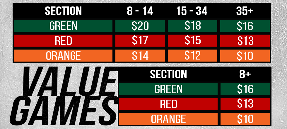Group Pricing Table