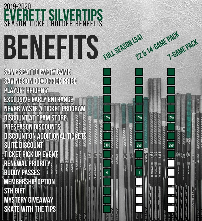 Frequently Asked Questions – Everett Silvertips