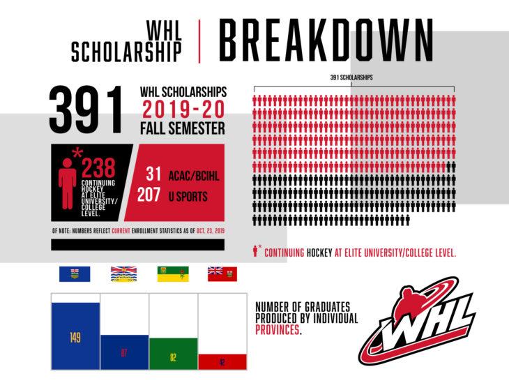 Scholarship_2019_Fall_v2