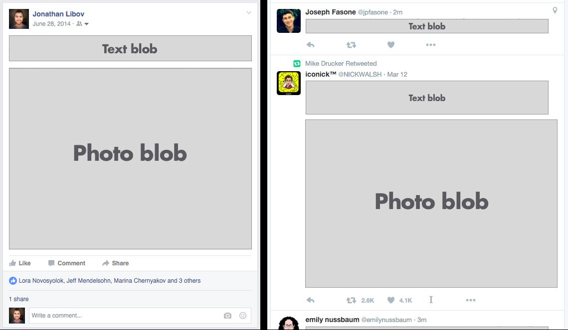 Posts = Metadata + Blob