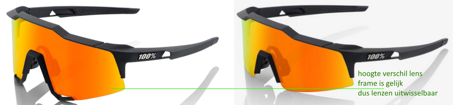 Normale speedcraft (L) fietsbril vs speedcraft SL (R)