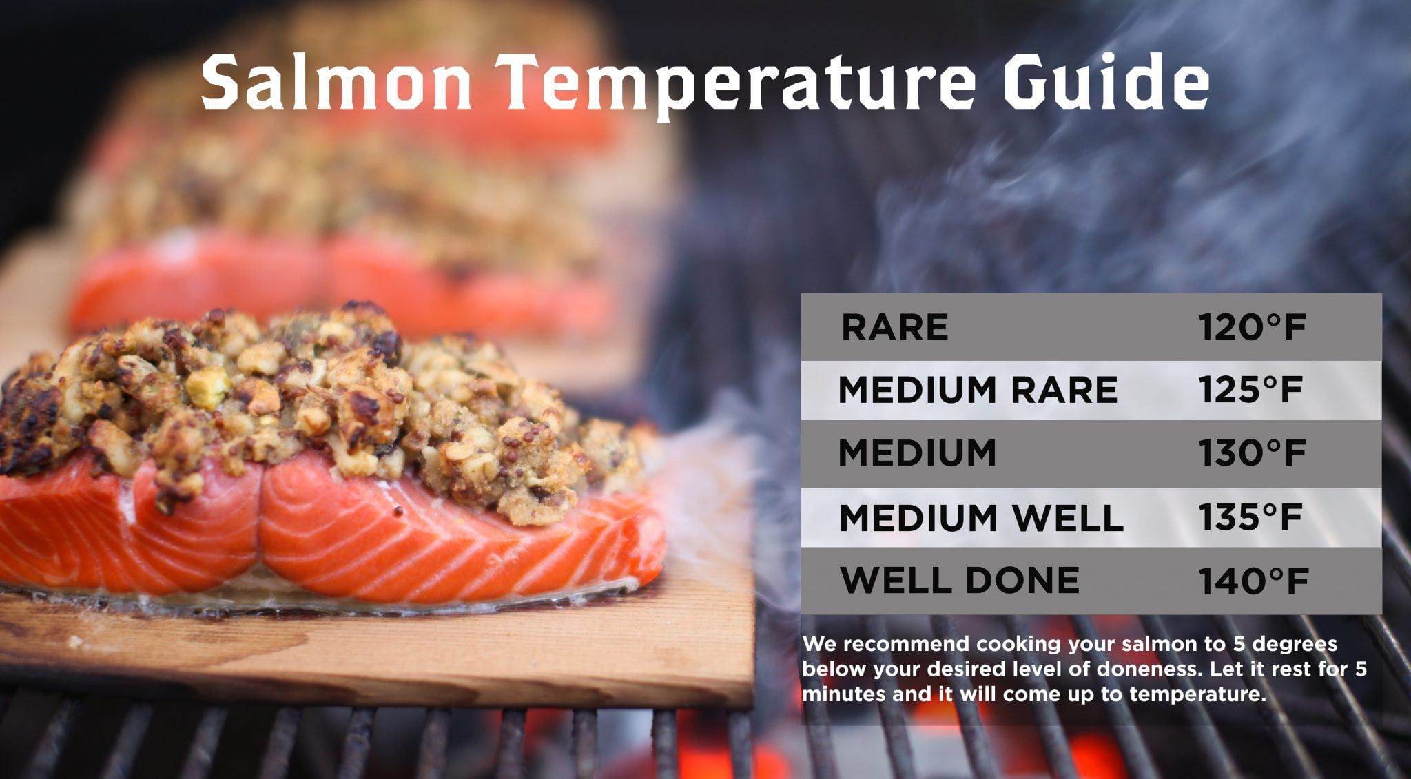 How long should you grill salmon on a Cedar Plank?