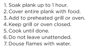 Generic _Plank Instructions
