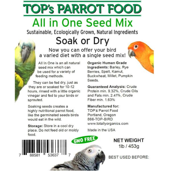 Parrot Toxic Food List