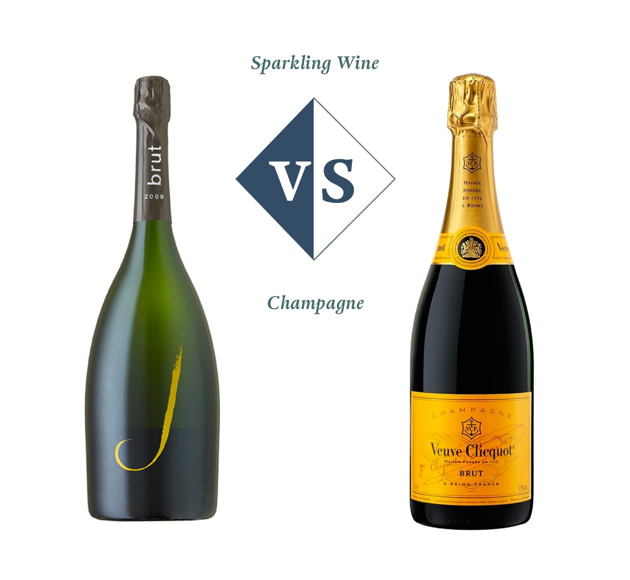 Boost your sparkling wine IQ - sparkling wine vs champagne