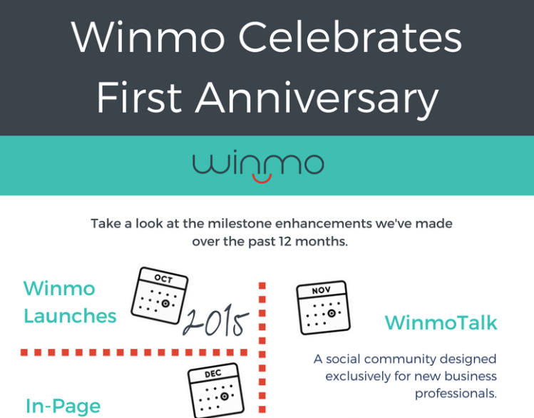 Celebrating Winmo's First Year - Top Features