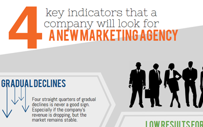 4 Indicators that a company will look for a new marketing agency