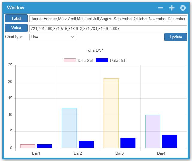 Chart Dataset label color – Wisej