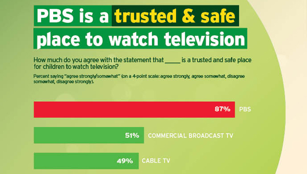 PBS-Trusted-Safe-TV.jpg