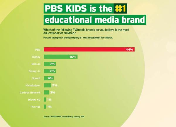 PBS-kids2.jpg