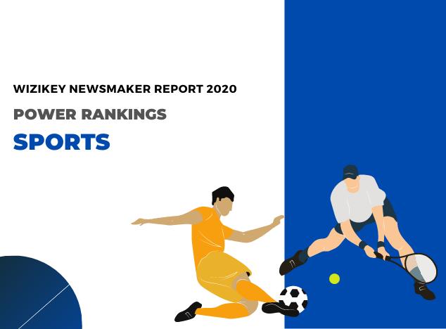 Wizikey Power Rankings 2020: Sports