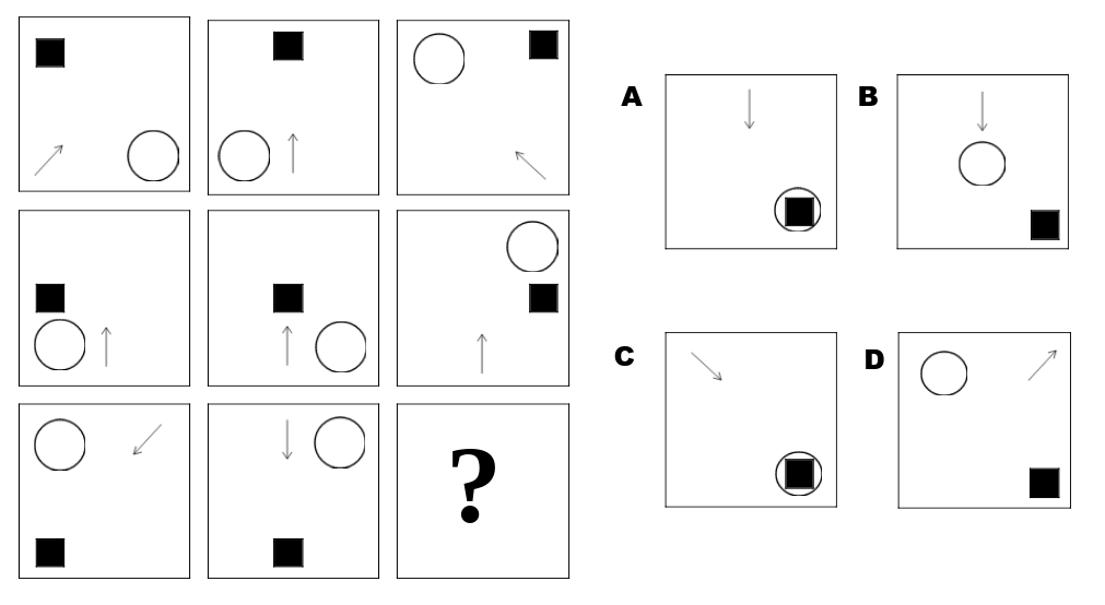Abstract Reasoning  4 Free Practice Tests With Diagrams  U0026 Tips