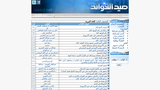 Grasping the Benefits Library (Saaid Al Fawaed)