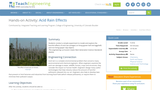 Acid Rain Effects