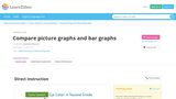 Compare picture graph to bar graph