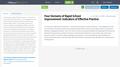 Four Domains of Rapid School Improvement: Indicators of Effective Practice
