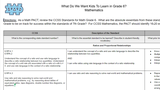 6th Grade Math ELS Document
