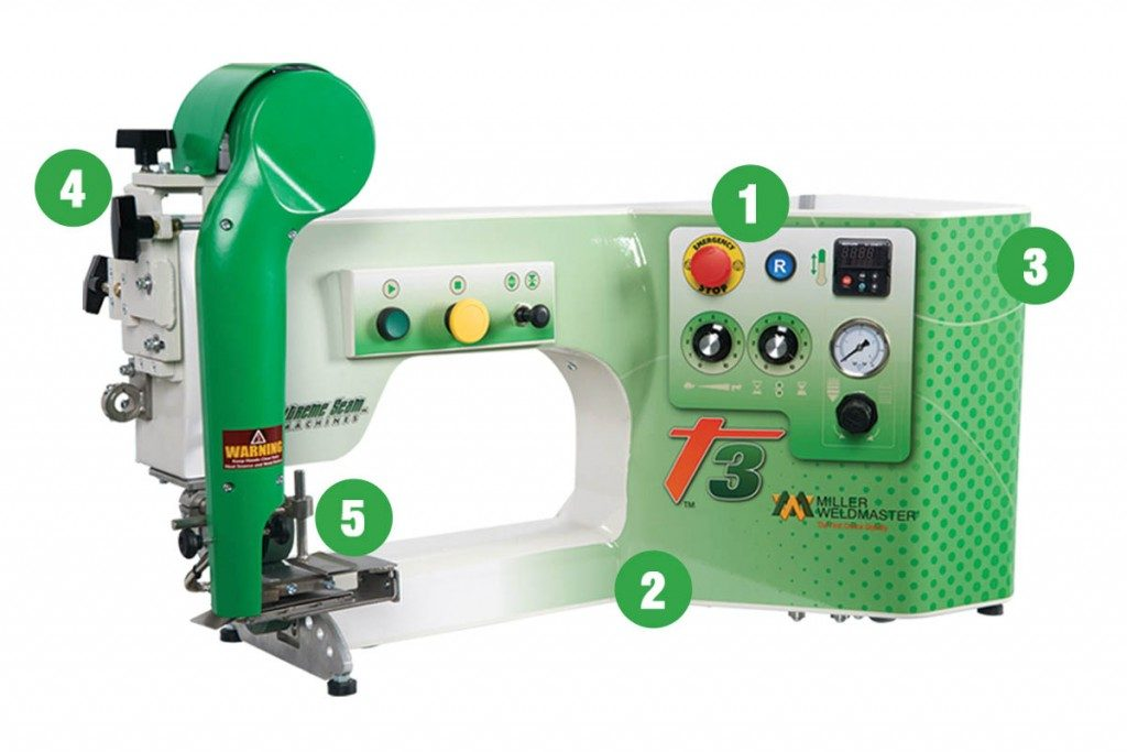 T3 Extreme Banner Welding Machine Features and Benefits