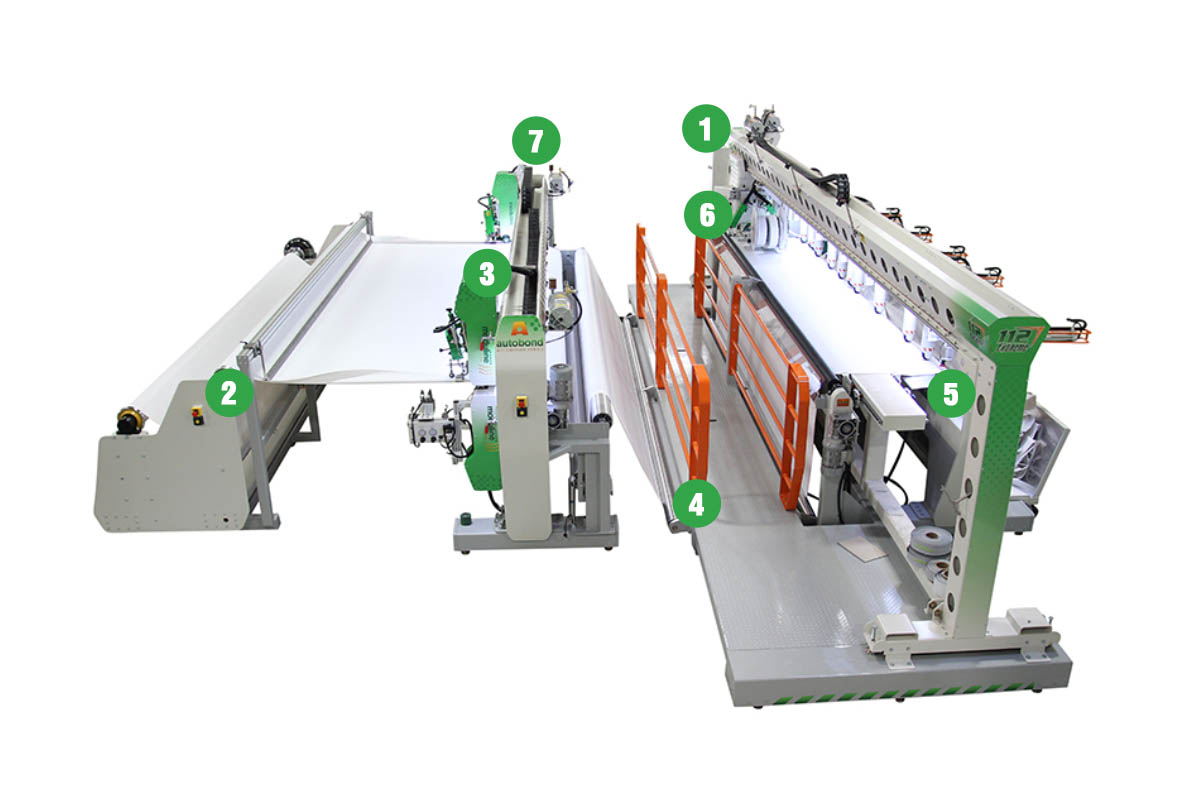 Ecco Sheet Finishing System Features and Benefits