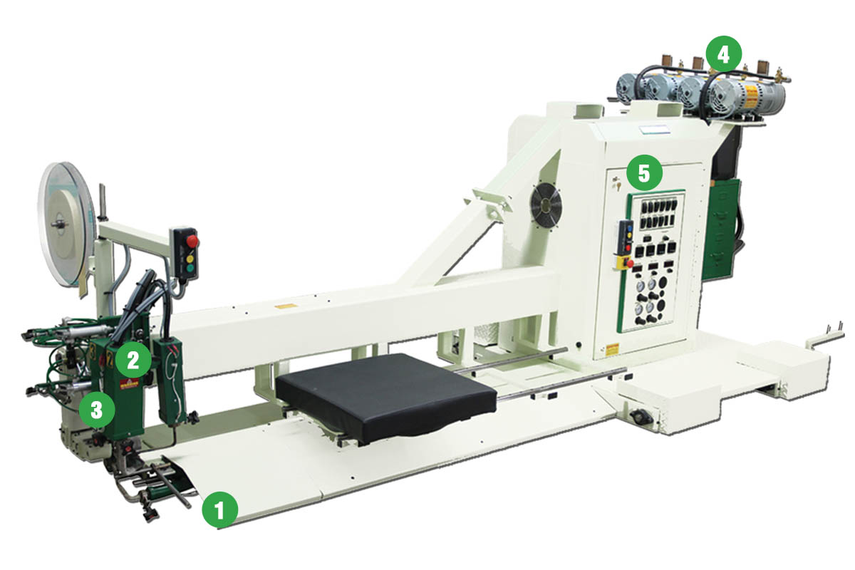 Numbers marketing features of BT2000 bladder welding machine