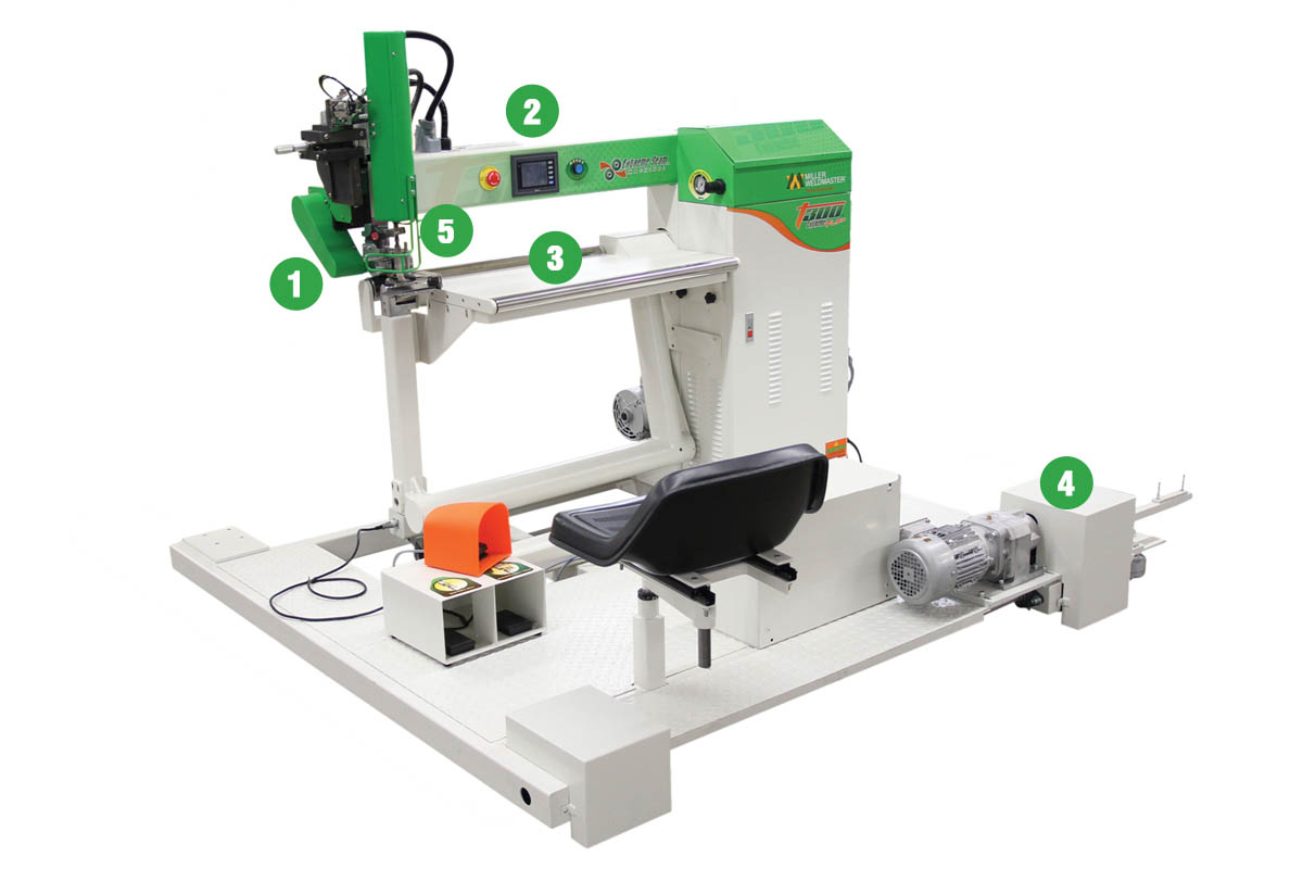 T300 Extreme Travel Welding Machine labeled with numbers to list features and benefits