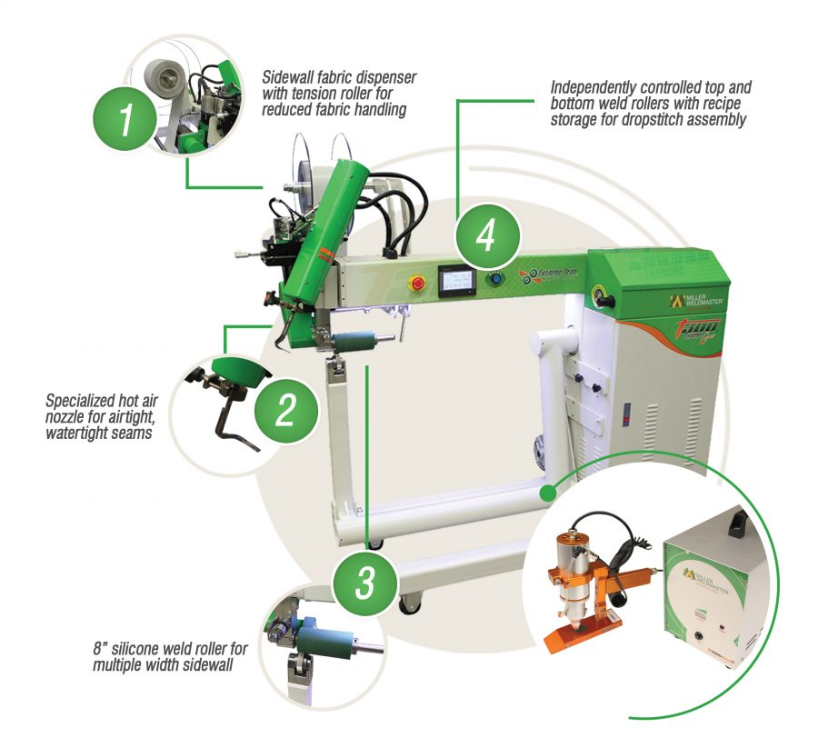 dropstitch machine features
